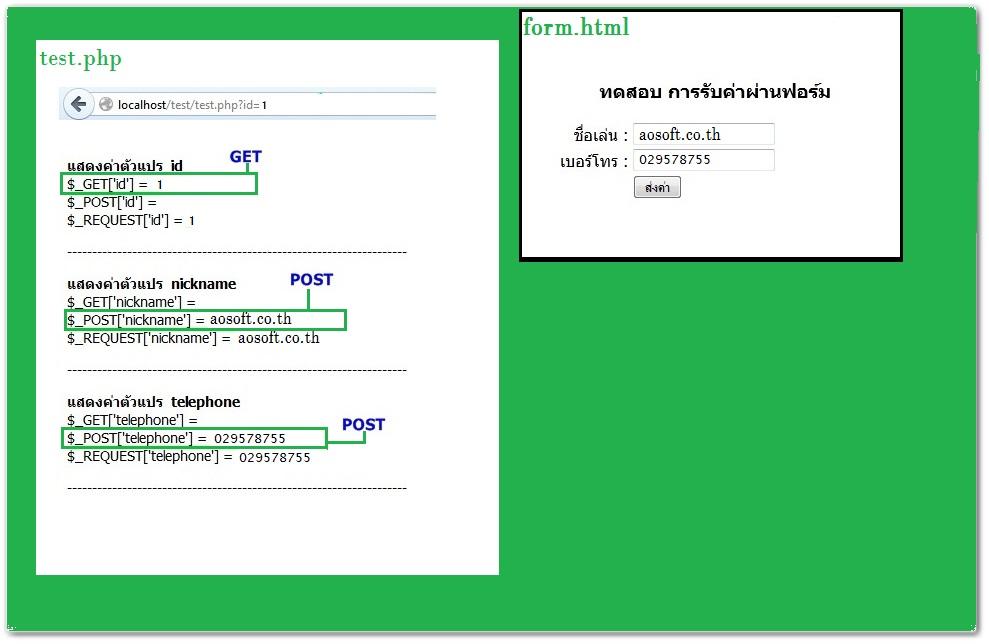 การรับตัวแปรจากฟอร์ม-ส่งค่าไปยังไฟล์-PHP