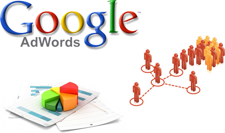 AdWords-Google-AdWords-คืออะไร