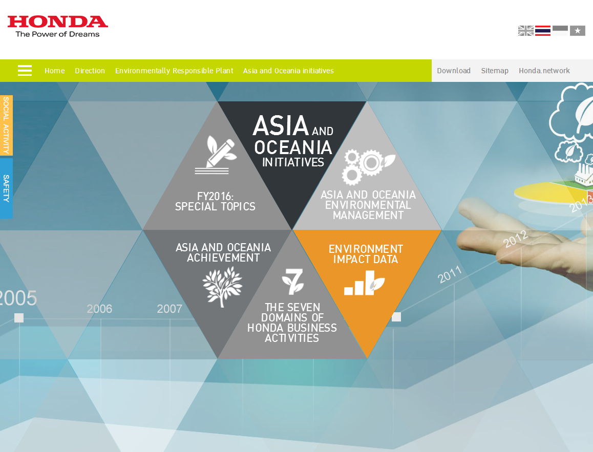 sustainability.honda.asia-2016
